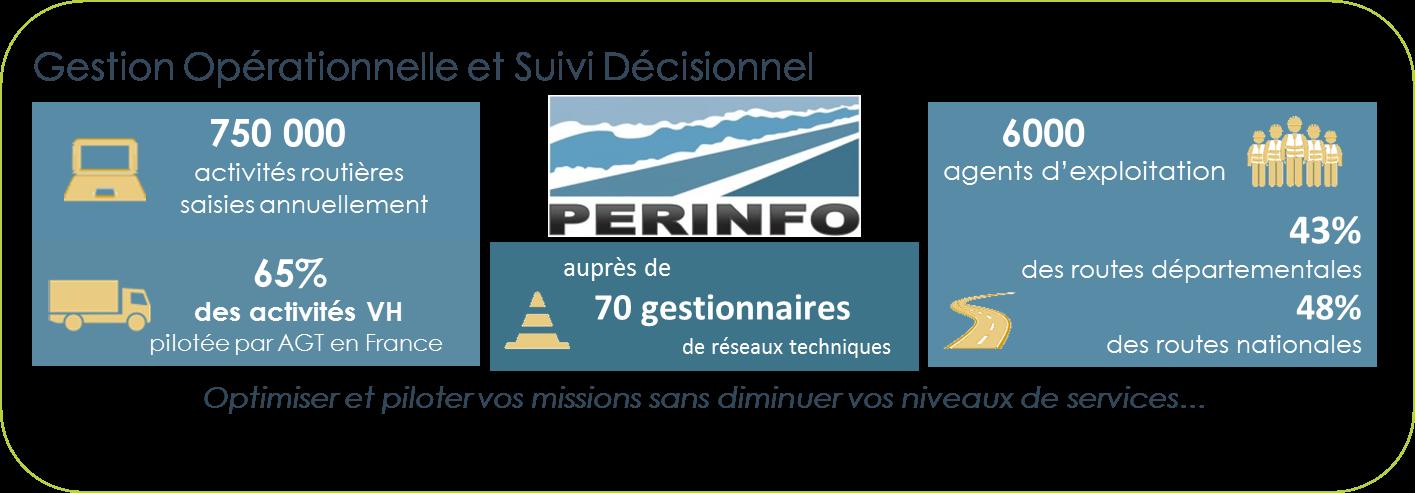 Gestion_Opérationennelle_et_Suivi_Décisionnel